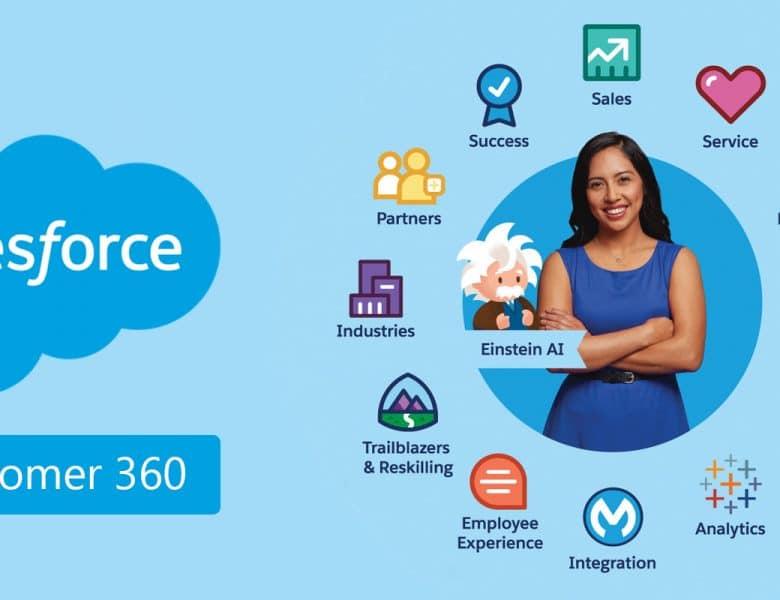 Satışlarınızı Doğrudan Etkileyecek Bir Sistem: Salesforce